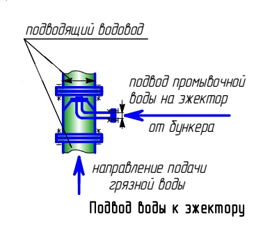 схемы подключения фильтра